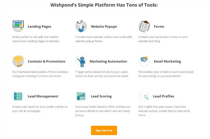 wishpond software