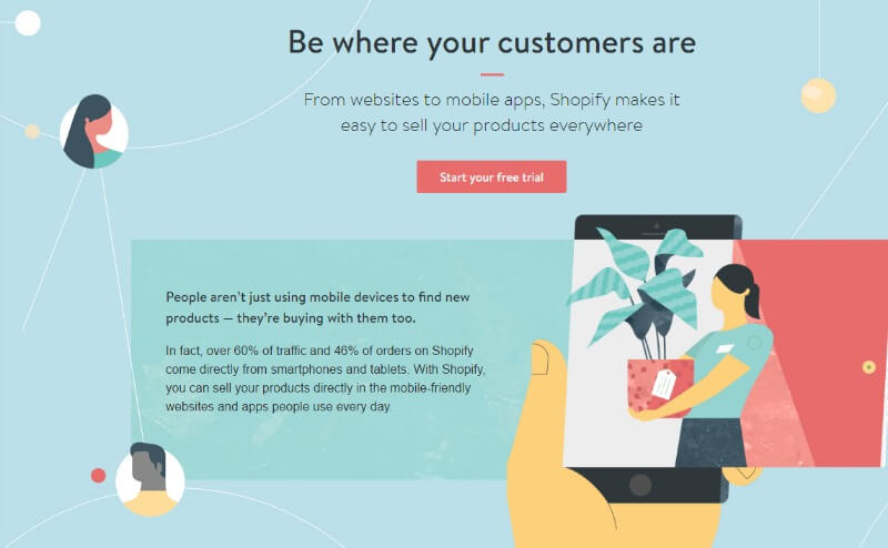 How to Sell Anywhere with Shopify