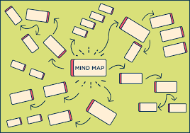 Mind Mapping to Assess Your Strengths, Weaknesses, Opportunities, and Threats